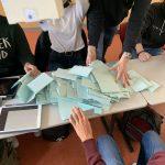 Juniorwahl an der KGS